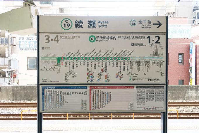 12_綾瀬駅はアクセスがいい