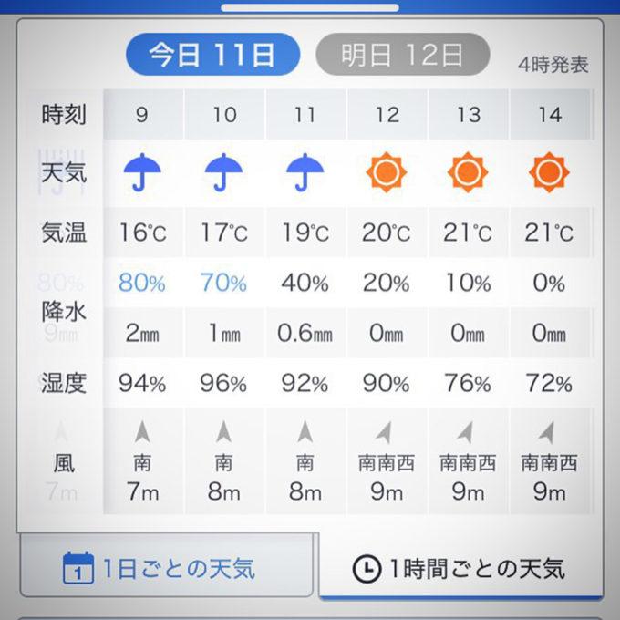 01_出掛けに強い雨は珍しい