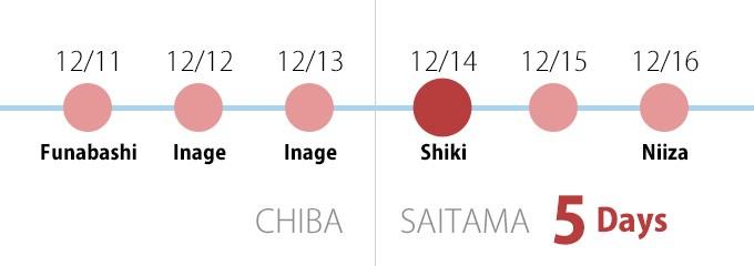 chiba-saitama-5days-04