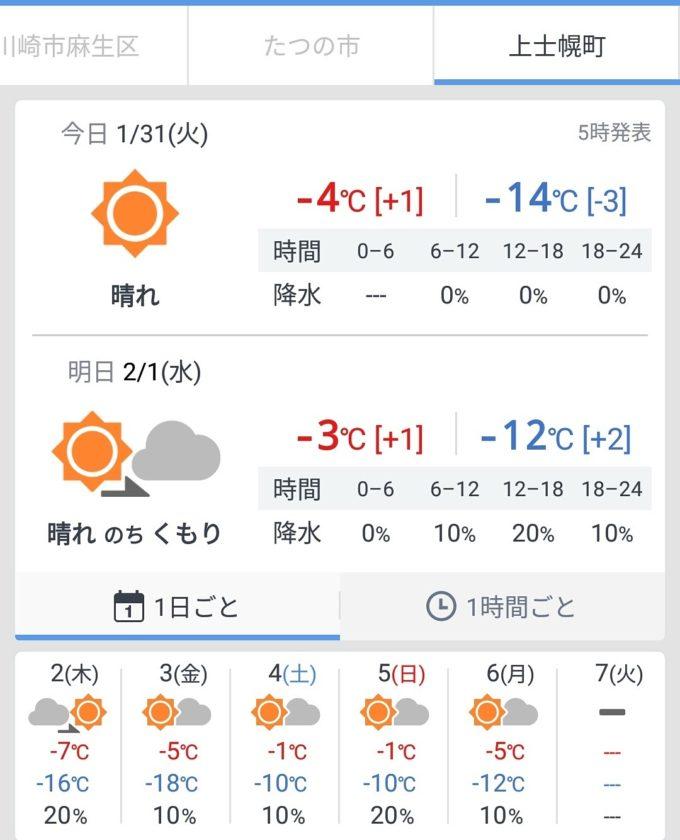 01_予想最高気温はマイナス4度